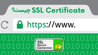 SSL-Cerificate